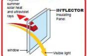 skylights wa